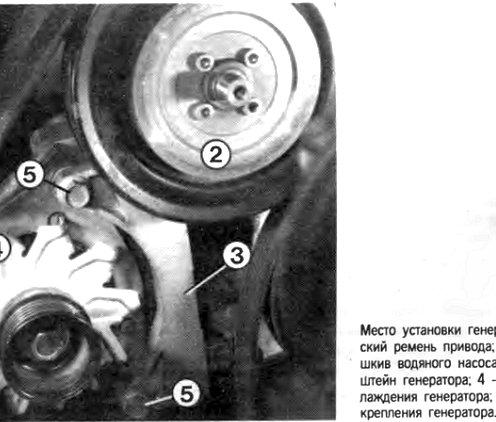 Генератор |  Керівництво по ремонту Mercedes