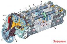 Головка блоку двигуна OM 651 1 - напрямна ланцюга 2 - ланцюг 3 - зірочки 4 - впускний распредвал 5 - випускний распредвал 6 - датчик 7 - коромисло з роликом 8 - гідрокомпенсатор 9 - натягувач ланцюга 10 - провідна зірочка
