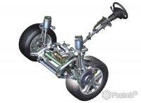 Система рульового управління Mercedes